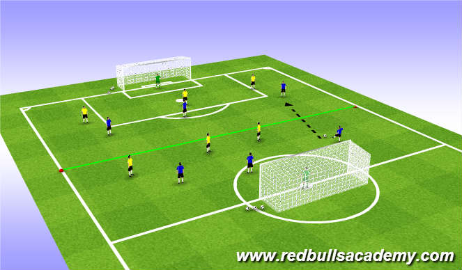 Football/Soccer Session Plan Drill (Colour): Conditioned Game (1741)
