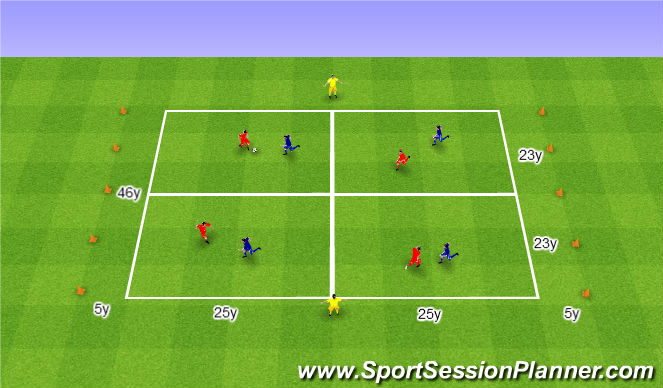Football/Soccer Session Plan Drill (Colour): Attacking favourable zones. Atak korzystnych stref 4v4+2.