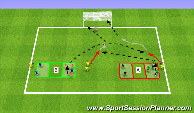 Football/Soccer Session Plan Drill (Colour): Stage 2 Progression