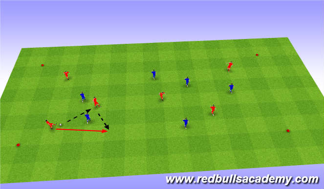 Football/Soccer Session Plan Drill (Colour): Possesion with wall passes