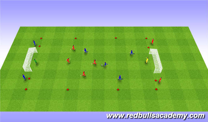 Football/Soccer Session Plan Drill (Colour): SSG - Combining through wall passes