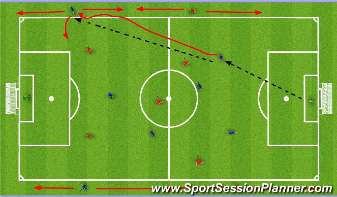 Football/Soccer Session Plan Drill (Colour): 20 min SSG