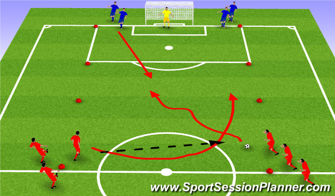 Football/Soccer Session Plan Drill (Colour): 2 v 1 attacking