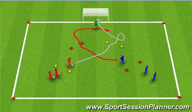 Football/Soccer Session Plan Drill (Colour): Innan - og utanfótarsnúningar