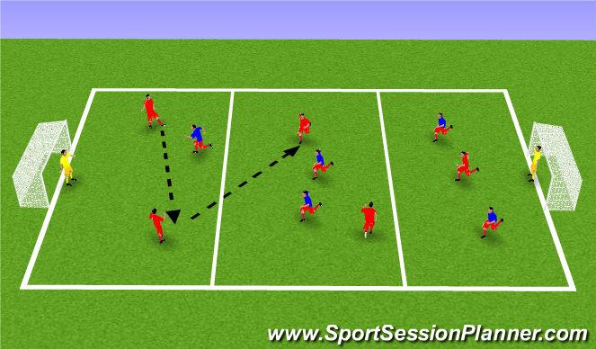 Football/Soccer Session Plan Drill (Colour): Skilyrt spil.