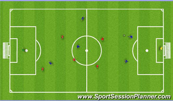 Football/Soccer Session Plan Drill (Colour): Skipta í 4 lið og spila.