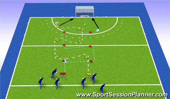 Hockey Session Plan Drill (Colour): technique + shooting