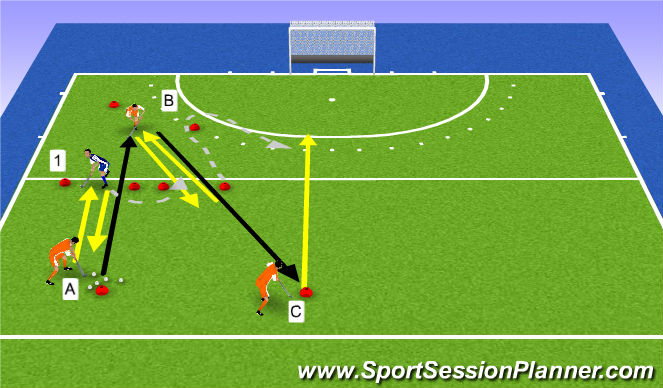 Hockey Session Plan Drill (Colour): passing 1