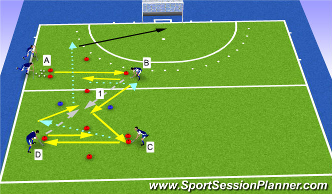 Hockey Session Plan Drill (Colour): passing 2