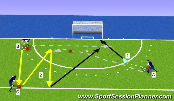 Hockey Session Plan Drill (Colour): two scoring actions