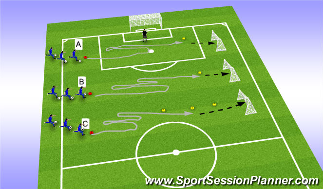 Football/Soccer Session Plan Drill (Colour): dribbling with turns