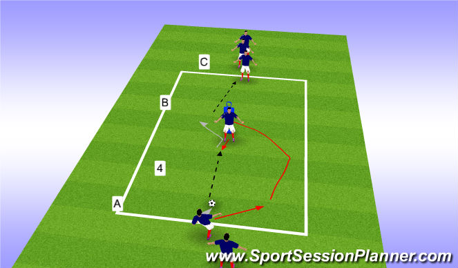 Football/Soccer Session Plan Drill (Colour): Bed in moves FK&T