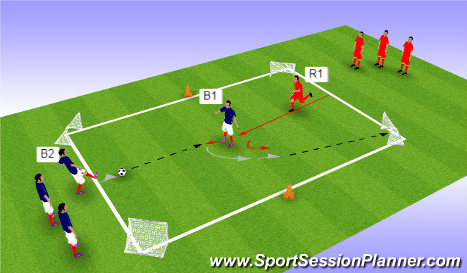 Football/Soccer Session Plan Drill (Colour): 1v1 prog 1.