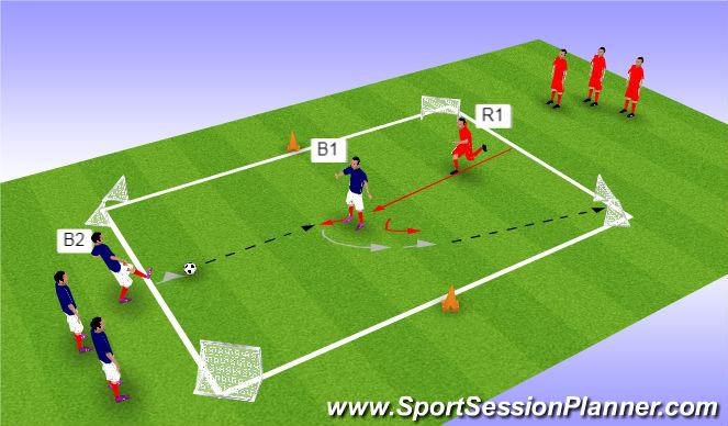 Football/Soccer Session Plan Drill (Colour): 1v1 prog 1.