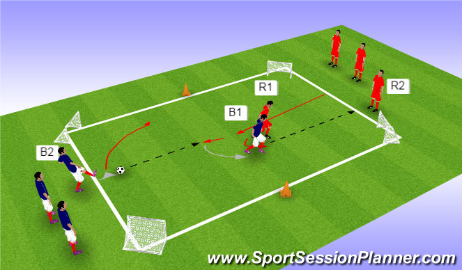 Football/Soccer Session Plan Drill (Colour): 2v1 flowing