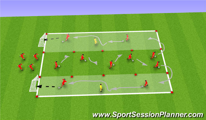 Football/Soccer Session Plan Drill (Colour): dribbling/1vs1
