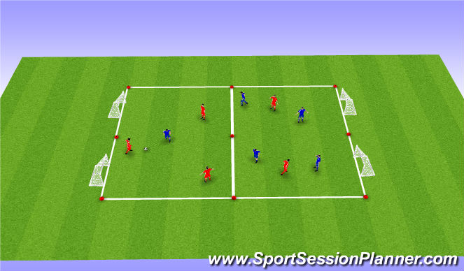 Football/Soccer Session Plan Drill (Colour): Dribbling SSG