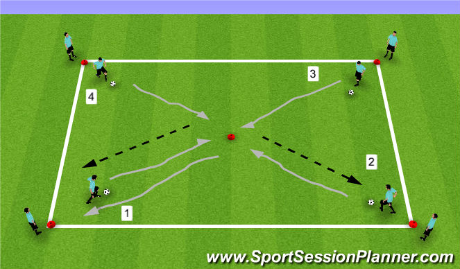 Football/Soccer Session Plan Drill (Colour): Coerver Moves