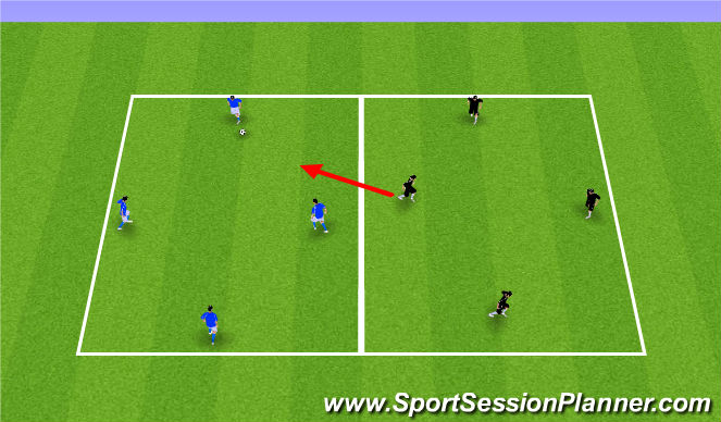 Football/Soccer Session Plan Drill (Colour): Keep away + Transition