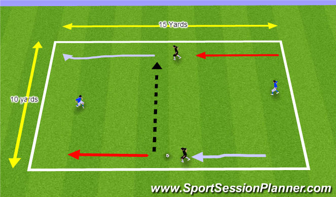 Football/Soccer Session Plan Drill (Colour): 1v1, 2v1, 2v2 progression