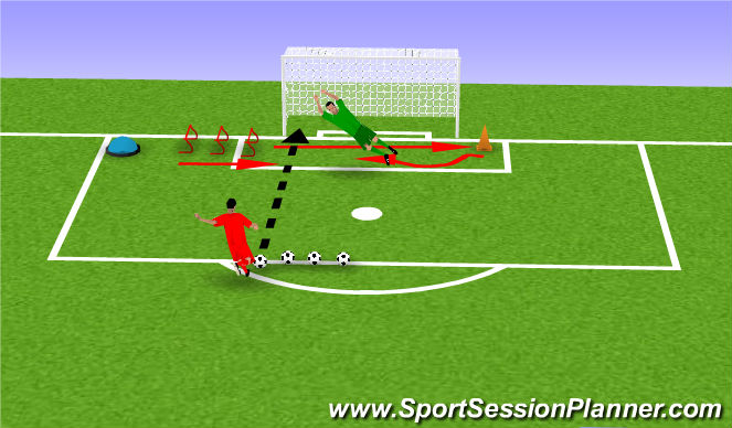 Football/Soccer Session Plan Drill (Colour): Diving 1
