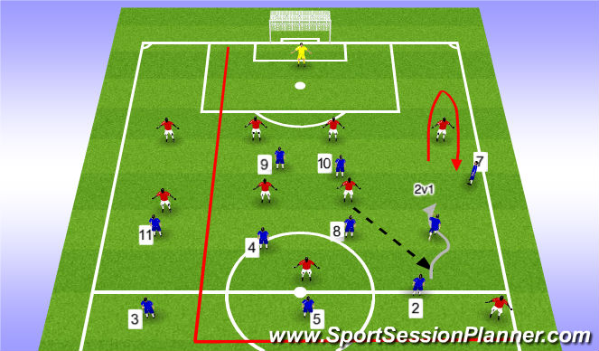 Football/Soccer Session Plan Drill (Colour): Start point 2