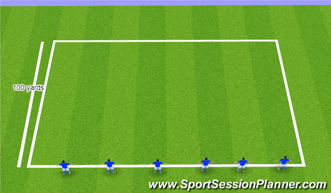 Football/Soccer Session Plan Drill (Colour): Man United Fitness Test