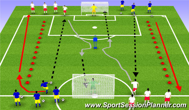 Football/Soccer Session Plan Drill (Colour): main theme /Individual