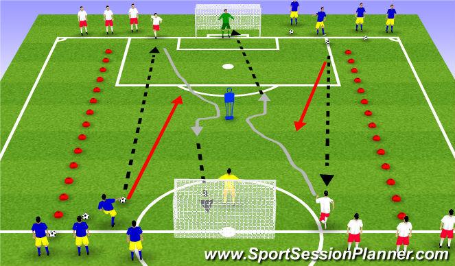 Football/Soccer Session Plan Drill (Colour): Main theme/ Team