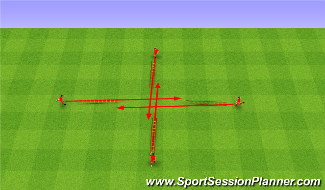 Football/Soccer Session Plan Drill (Colour): Ladder Drill. Drabinka.