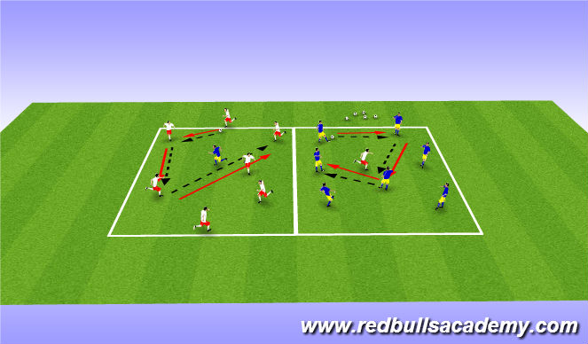 Football/Soccer Session Plan Drill (Colour): Acttivity 2 / team