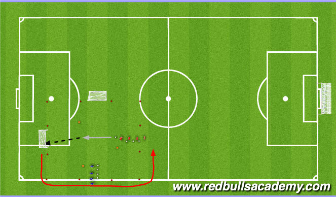 Football/Soccer Session Plan Drill (Colour): Main activity- Shooting