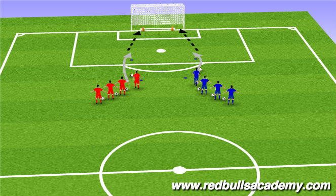 Football/Soccer Session Plan Drill (Colour): Activity 1- Dribble and shoot