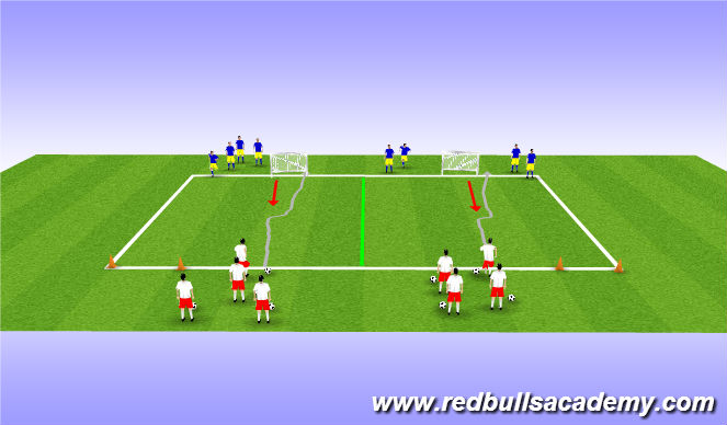 Football/Soccer Session Plan Drill (Colour): Activity 2 / team