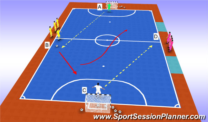 Futsal Session Plan Drill (Colour): Improve playing with a numerical advantage