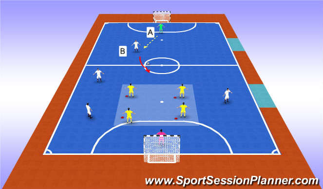 Futsal Session Plan Drill (Colour): To improve defending in a basic box/defending in a zonal system.