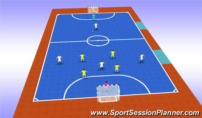 Futsal Session Plan Drill (Colour): To improve attitude and determination at end oi game.