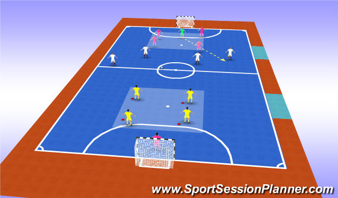 Futsal Session Plan Drill (Colour): Defending in a basic box/defending in a zonal system.Wave practice.