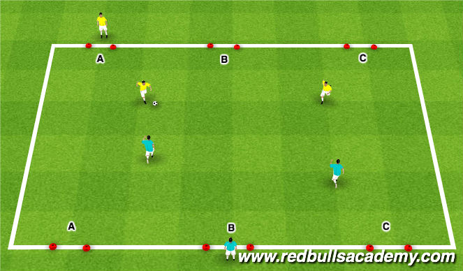 Football/Soccer Session Plan Drill (Colour): 2v2 Pressure Cover to gates