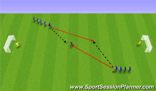Football/Soccer Session Plan Drill (Colour): Skotæfing 1.