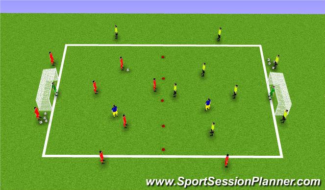 Football/Soccer Session Plan Drill (Colour): 4v4 + number 10