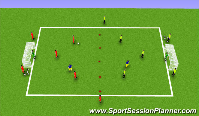 Football/Soccer Session Plan Drill (Colour): 3v3 + number 9