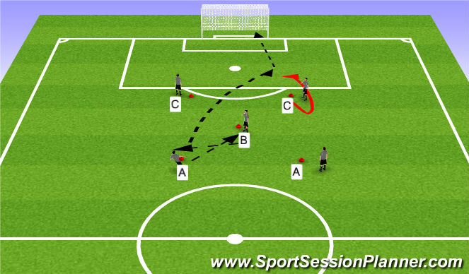 Football/Soccer Session Plan Drill (Colour): Lob Passing