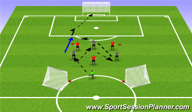 Football/Soccer Session Plan Drill (Colour): 3v3+1