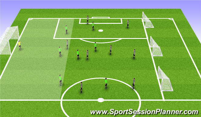 Football/Soccer Session Plan Drill (Colour): Poss v Pen