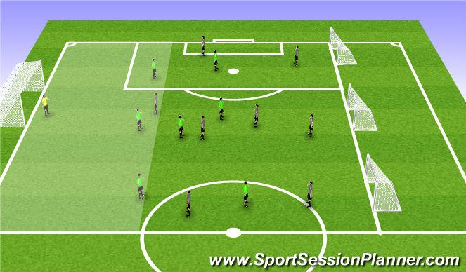 Football/Soccer Session Plan Drill (Colour): Poss v Pen