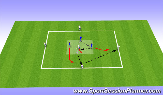 Football/Soccer Session Plan Drill (Colour): 3v1-->5v3