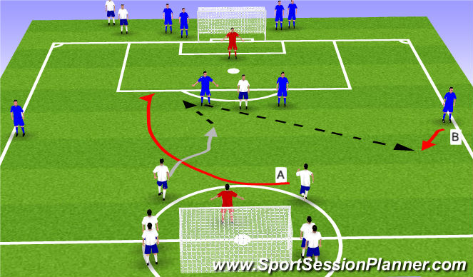 Football/Soccer Session Plan Drill (Colour): 3v2->4v3