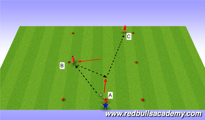Football/Soccer Session Plan Drill (Colour): 2nd attacker movement