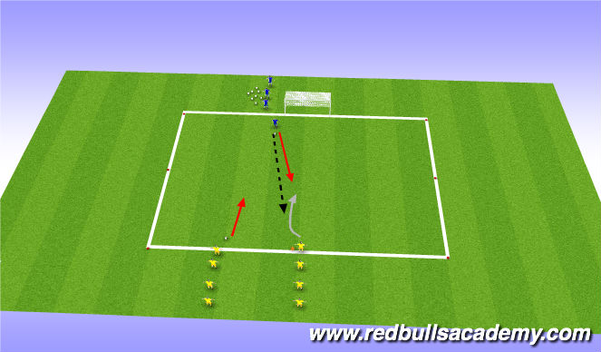 Football/Soccer Session Plan Drill (Colour): 2nd attacker decisions